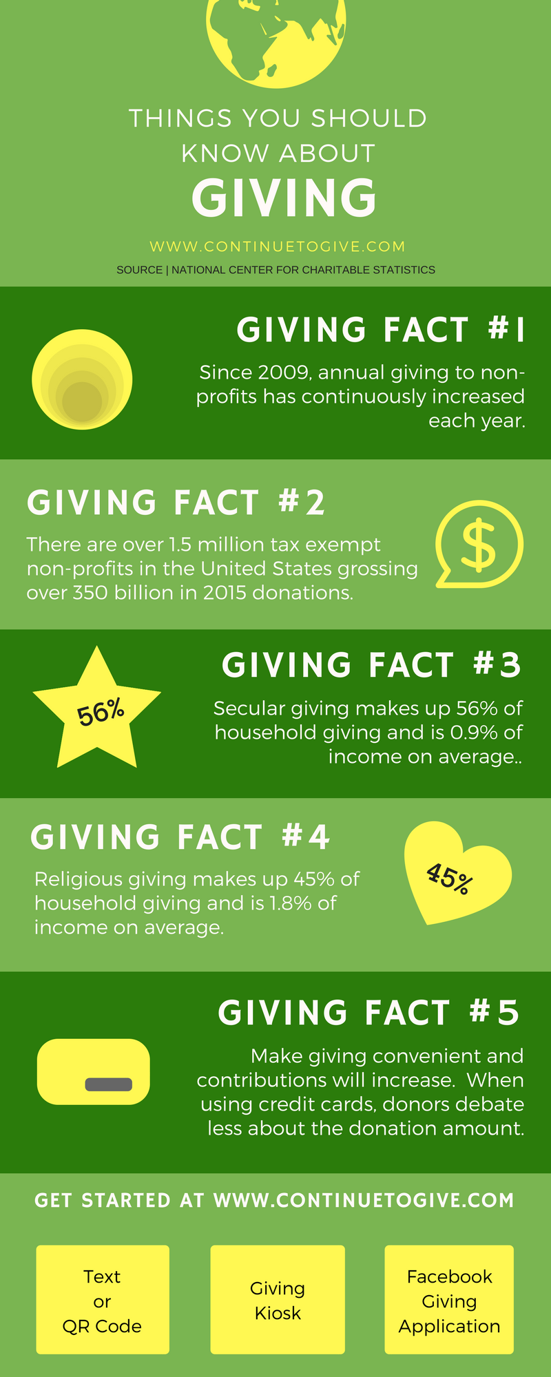 things-you-should-know-about-giving
